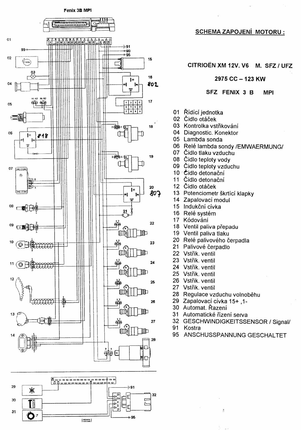 1994 Volvo 940 Fuse Box Content Resource Of Wiring Diagram 850 Stereo 93 Steering System Interior